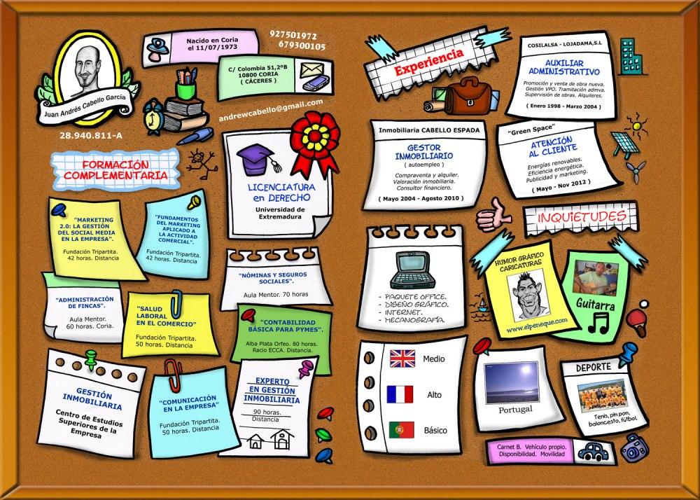 Los errores más comunes al redactar un currículum (II) (1/4)